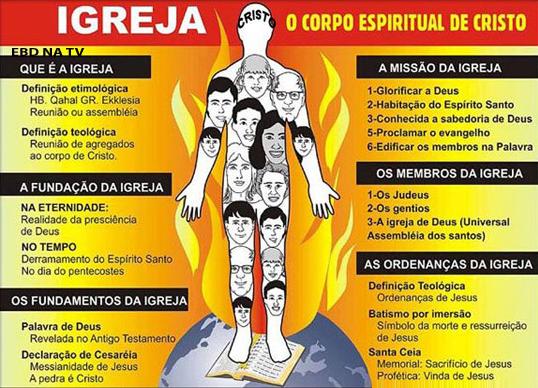 igrejacorpo_www.biblianaweb.com.br